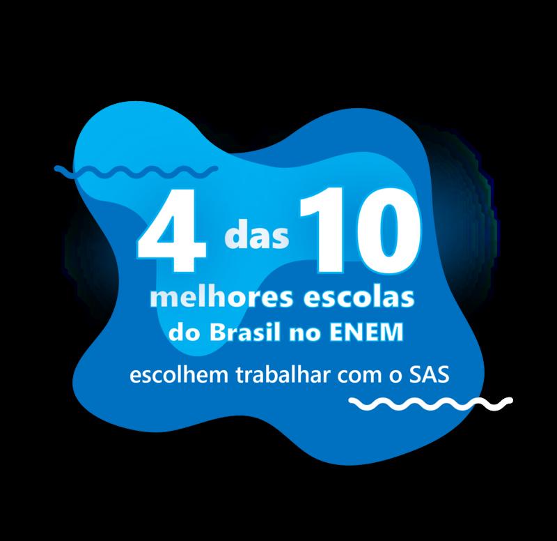 4 das 10 melhores escolas do Brasil no ENEM escolhem trabalhar com o SAS